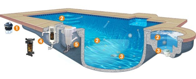 paramount in-floor pool cleaning system diagram